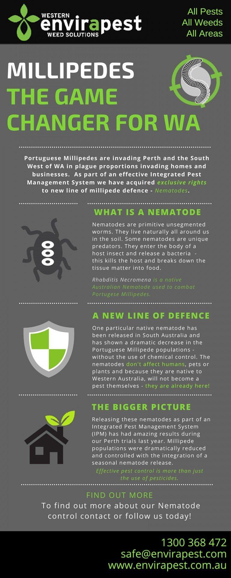 Nematode Release | Millipede Control | Envirapest